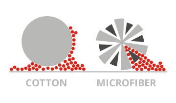 Lavapavimenti Polti Moppy Red - panni in microfibra vs panni in cotone